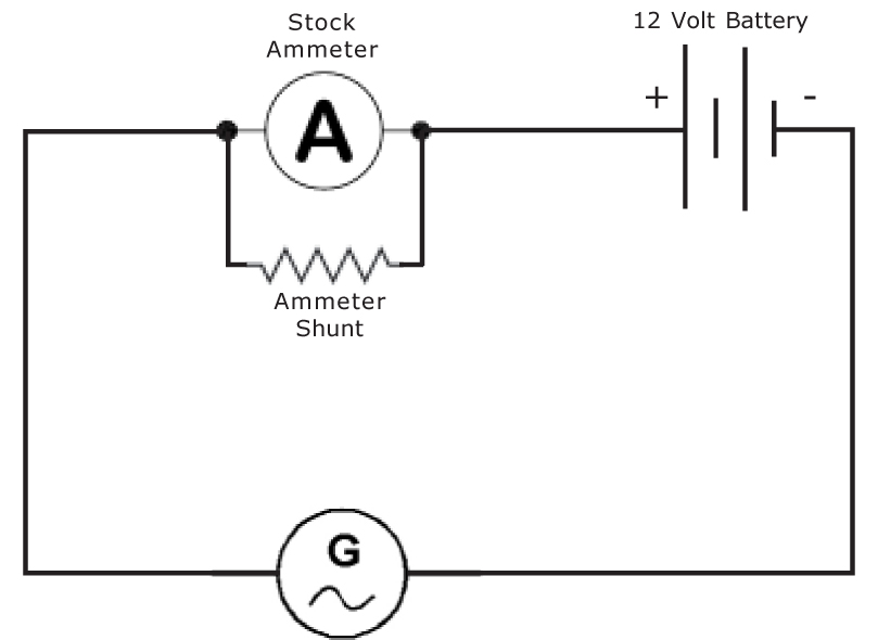 AmmeterShuntSchematic making your vehicle native 12 volts! ammeter shunt wiring diagram at bayanpartner.co