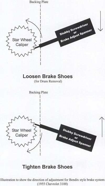 Advance Design Brake Drum Removal